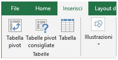 inserire tabella excel | excel convalida dati
