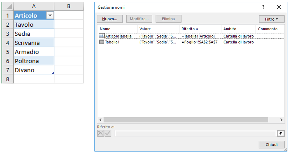 intervalli denominati | nomi celle | tabelle excel | excel elenco a discesa