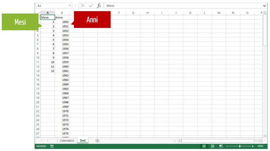 calendario in excel | intervalli denominati