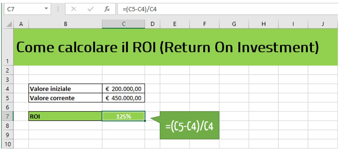 roi return on investment | come si calcola il roi - indice roi
