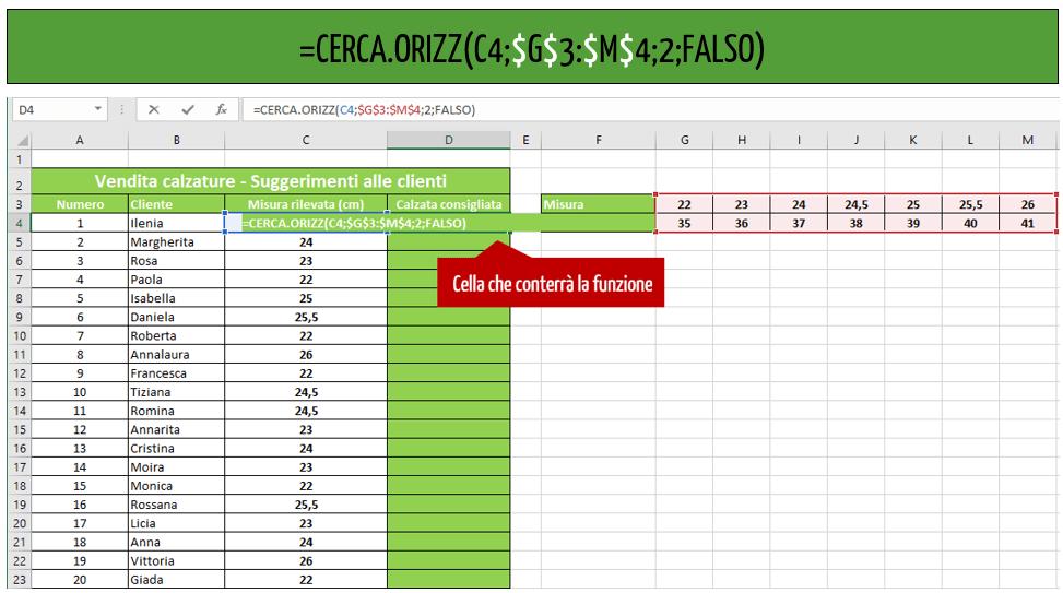 esempio funzione cerca orizzontale excel