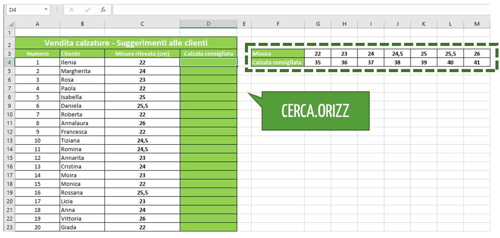 esempio funzione cerca orizzontale