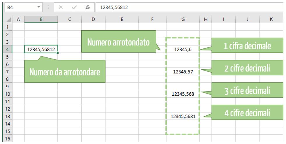 arrotondamenti con la funzione arrotonda excel | arrotondamento decimale