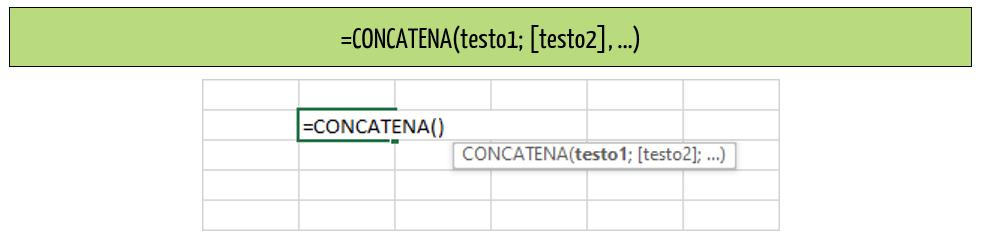Funzione CONCATENA Excel