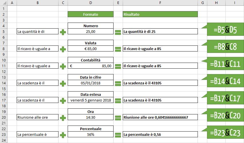 Come utilizzare la funzione TESTO Excel per applicare un formato testo