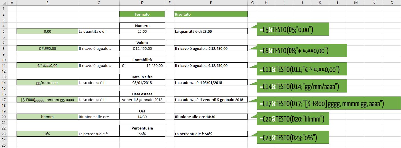Come utilizzare la funzione TESTO Excel