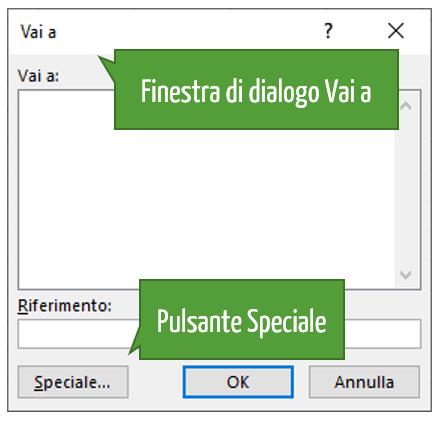 Selezionare ed eliminare tutte le celle vuote in Excel