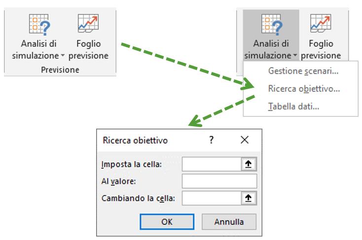 Cos'è la Ricerca obiettivo Excel