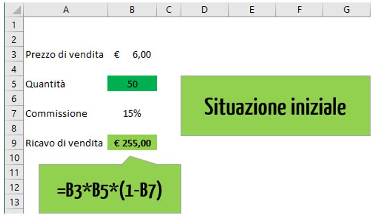 Come fare la Ricerca obiettivo Excel