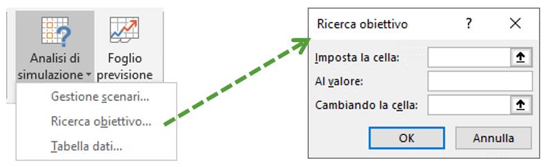 Analisi di simulazione | Excel Ricerca obiettivo