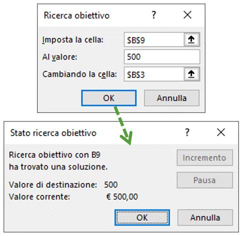 Ricerca obiettivo Excel | Analisi di simulazione Excel