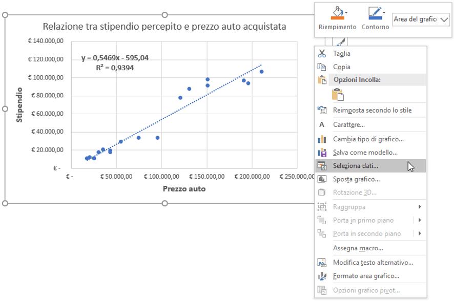 Come cambiare gli assi X e Y in un grafico a dispersione | grafico xy excel