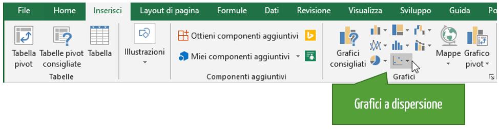 Crea grafico a dispersione Excel