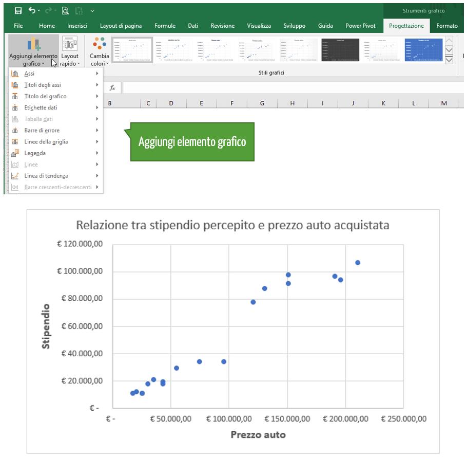 Grafico Excel x y | Come creare un grafico a dispersione Excel