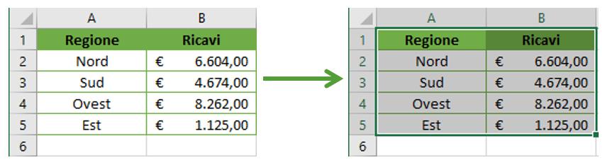 Come creare un grafico a torta Excel