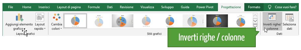 grafico a torta Excel