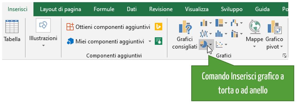 Grafico torta | Come creare un grafico a torta Excel