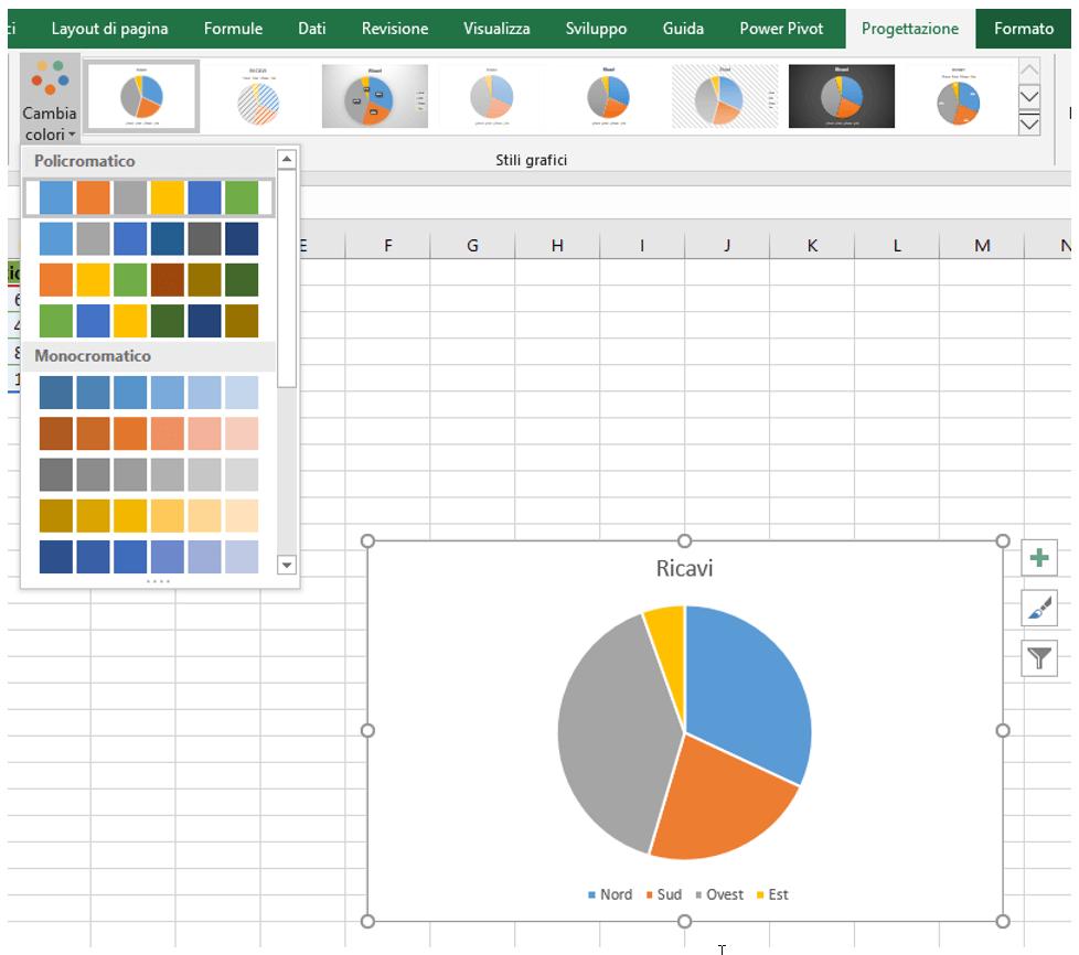 Come si fanno i grafici con Excel | Grafico Excel a torta