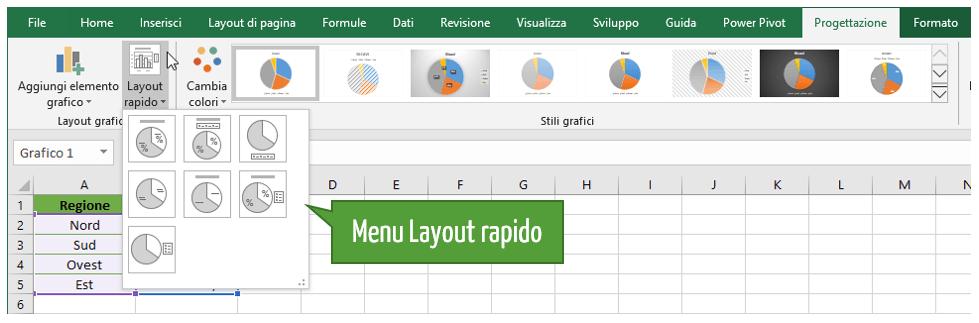 Come si fa un grafico con Excel