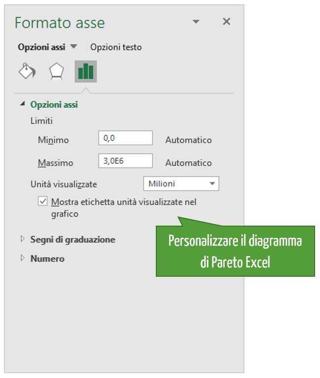 Formato asse grafico Pareto Excel