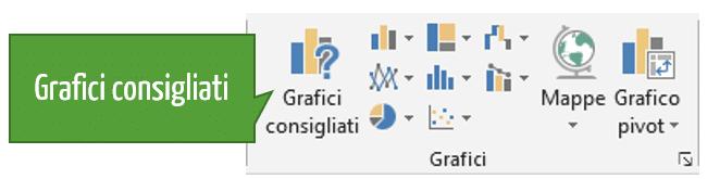 creare grafico Pareto Excel