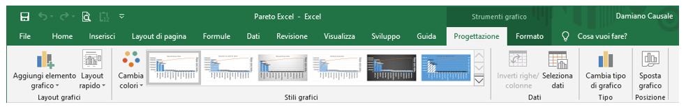 barra multifunzione Excel | Personalizzare il grafico di Pareto Excel