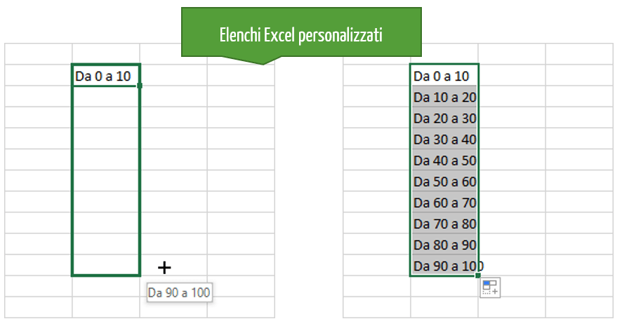 Elenchi Excel personalizzati: importare un elenco da un intervallo di celle denominato