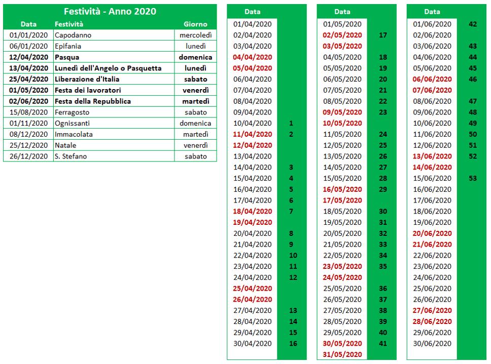 Calcolo giorni tra date | Conteggio giorni lavorativi