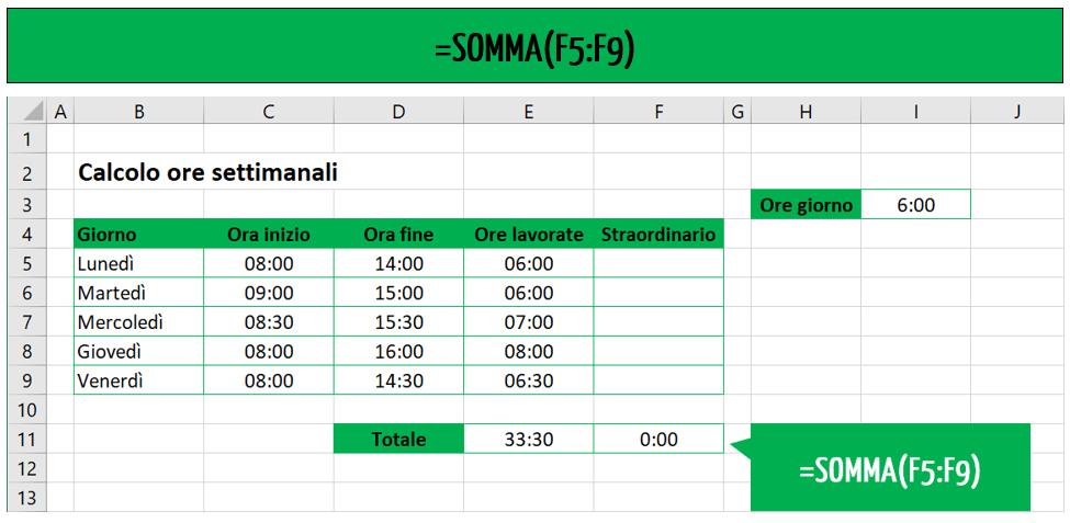 Come impostare il foglio Excel per il calcolo ore straordinario | Calcolo straordinari Excel
