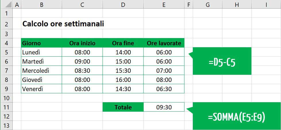 Calcola ore di lavoro | Foglio ore lavoro