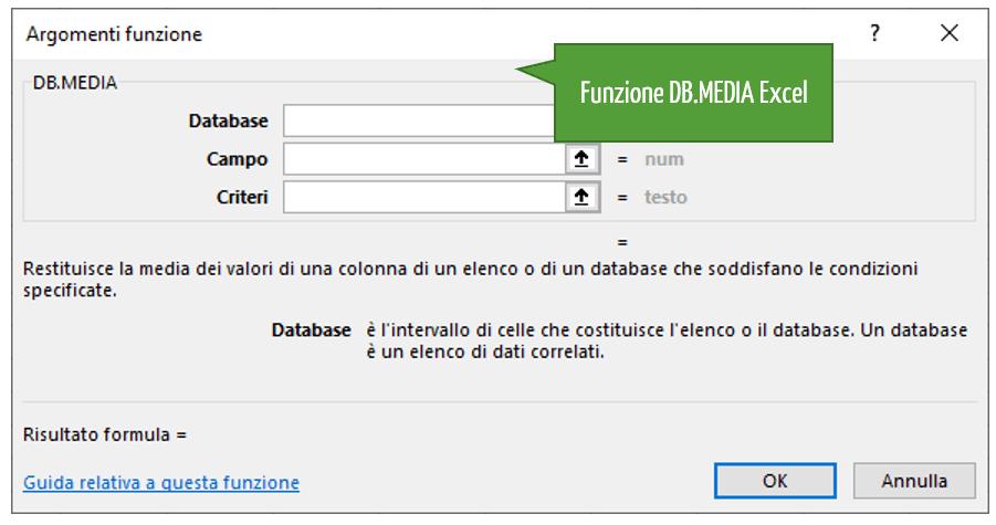 La funzione DB.MEDIA Excel