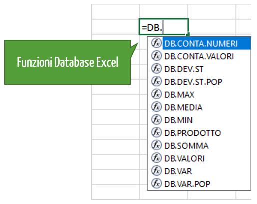 Una panoramica sulle funzioni database Excel