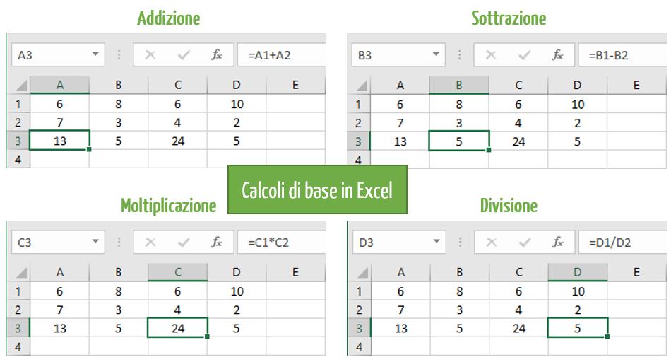 Excel come si usa: come fare i calcoli di base