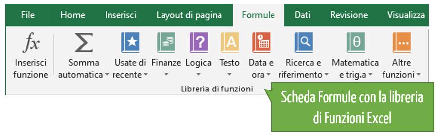Formule Excel | Guida Excel