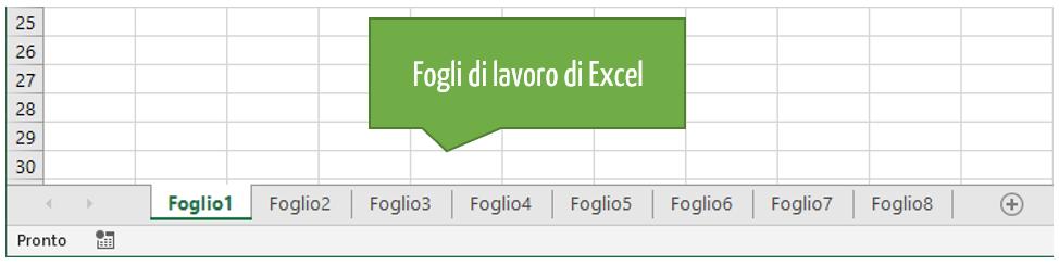 Fogli di lavoro Excel | Imparare a usare Excel