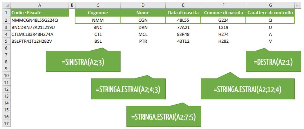 Dati da codice fiscale: composizione codice fiscale