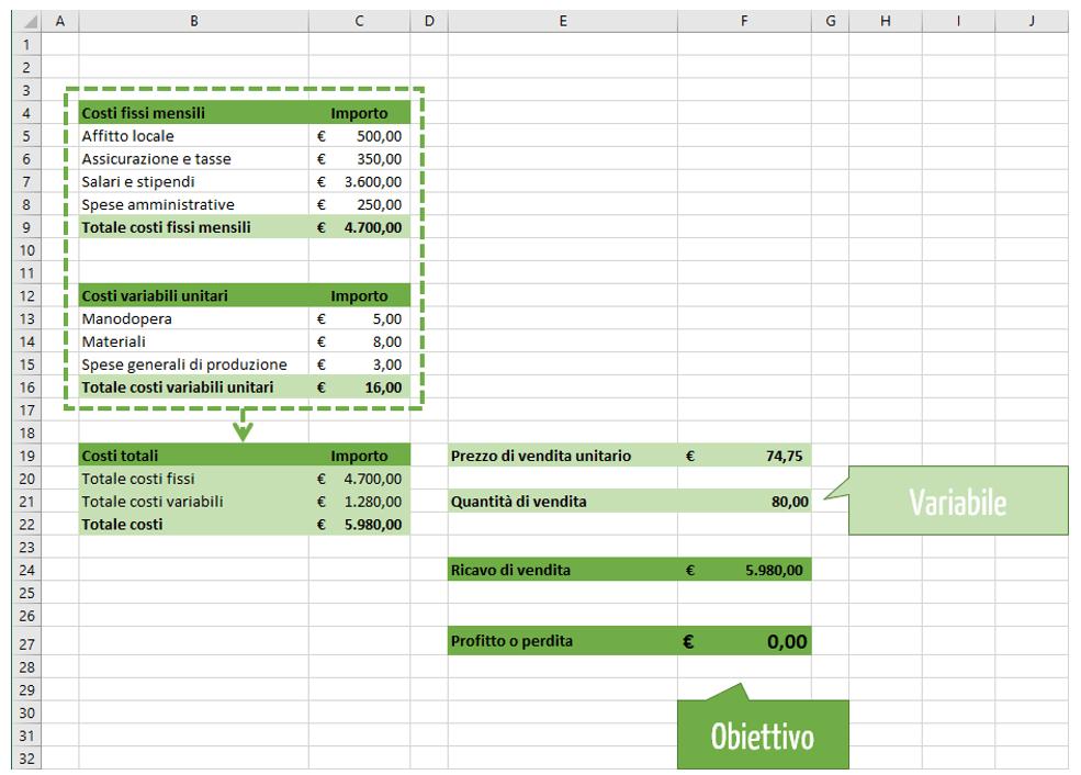 ricerca obiettivo Excel | calcolo pareggio excel