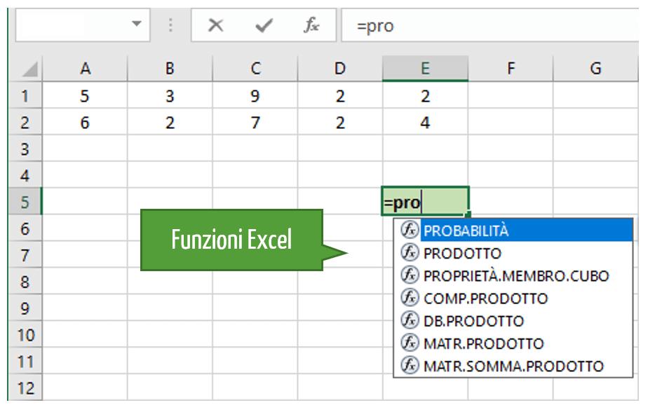 funzione Excel moltiplicazione