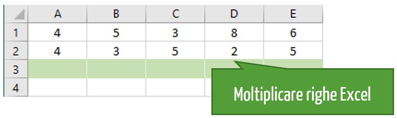 Moltiplicare su Excel righe