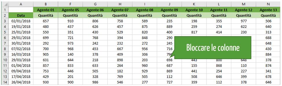 Blocca riquadri Excel | Bloccare colonne Excel