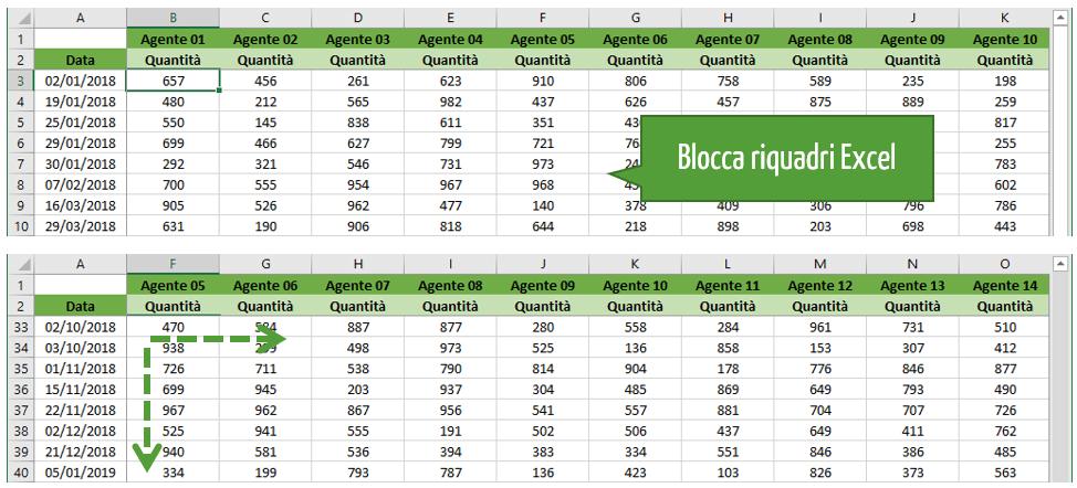 Blocco celle Excel