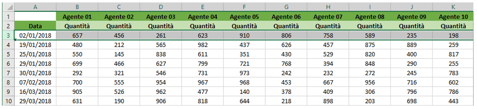 Bloccare righe Excel