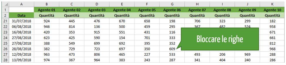 Blocca riquadri Excel | Bloccare righe Excel