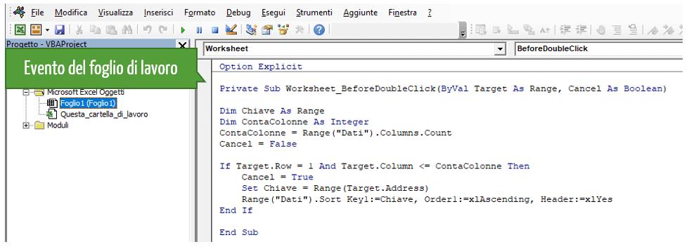 Ordinare i dati facendo doppio clic sulle intestazioni