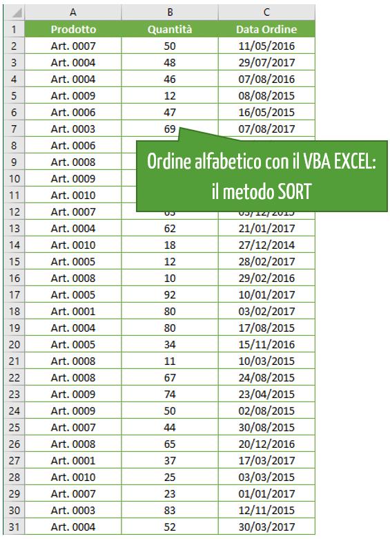Ordine alfabetico Excel con il VBA