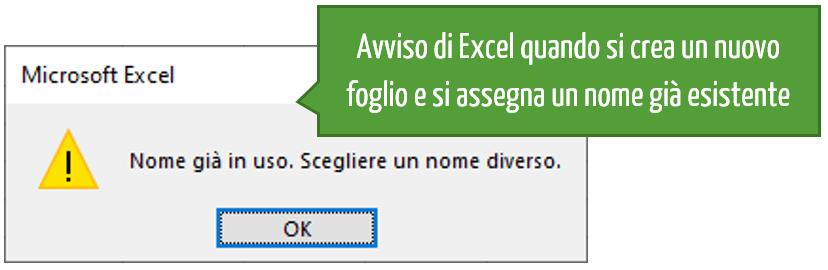 Scoprire fogli Excel nascosti