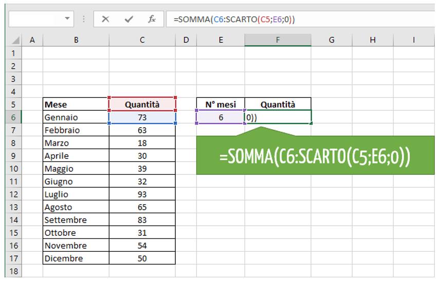 La funzione SCARTO Excel