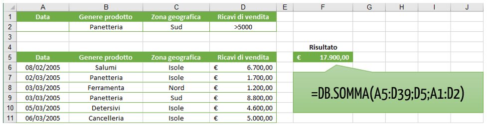 Excel come database
