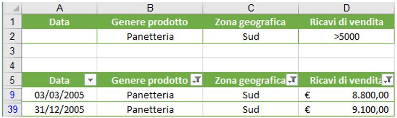 Esempio database Excel
