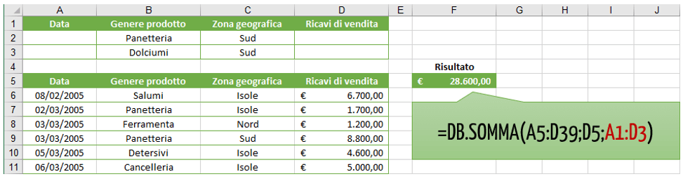 funzione database Excel